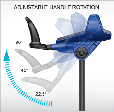 crutches-adjustable-handle-rotation
